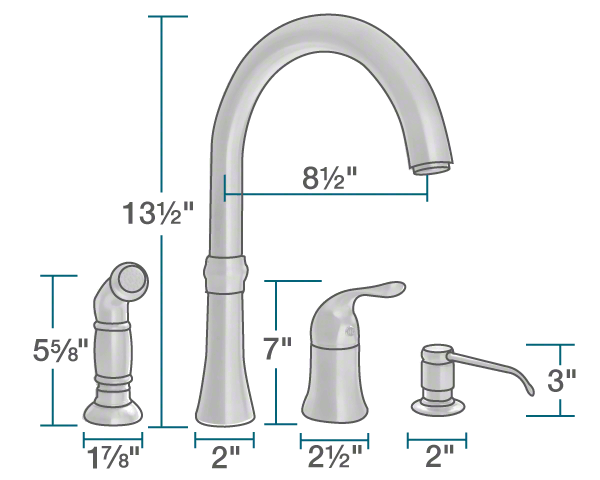 "The dimensions of 710-C Chrome Four Hole Kitchen Faucet is 2"" x 8 1/2"" x 13 1/2""."
