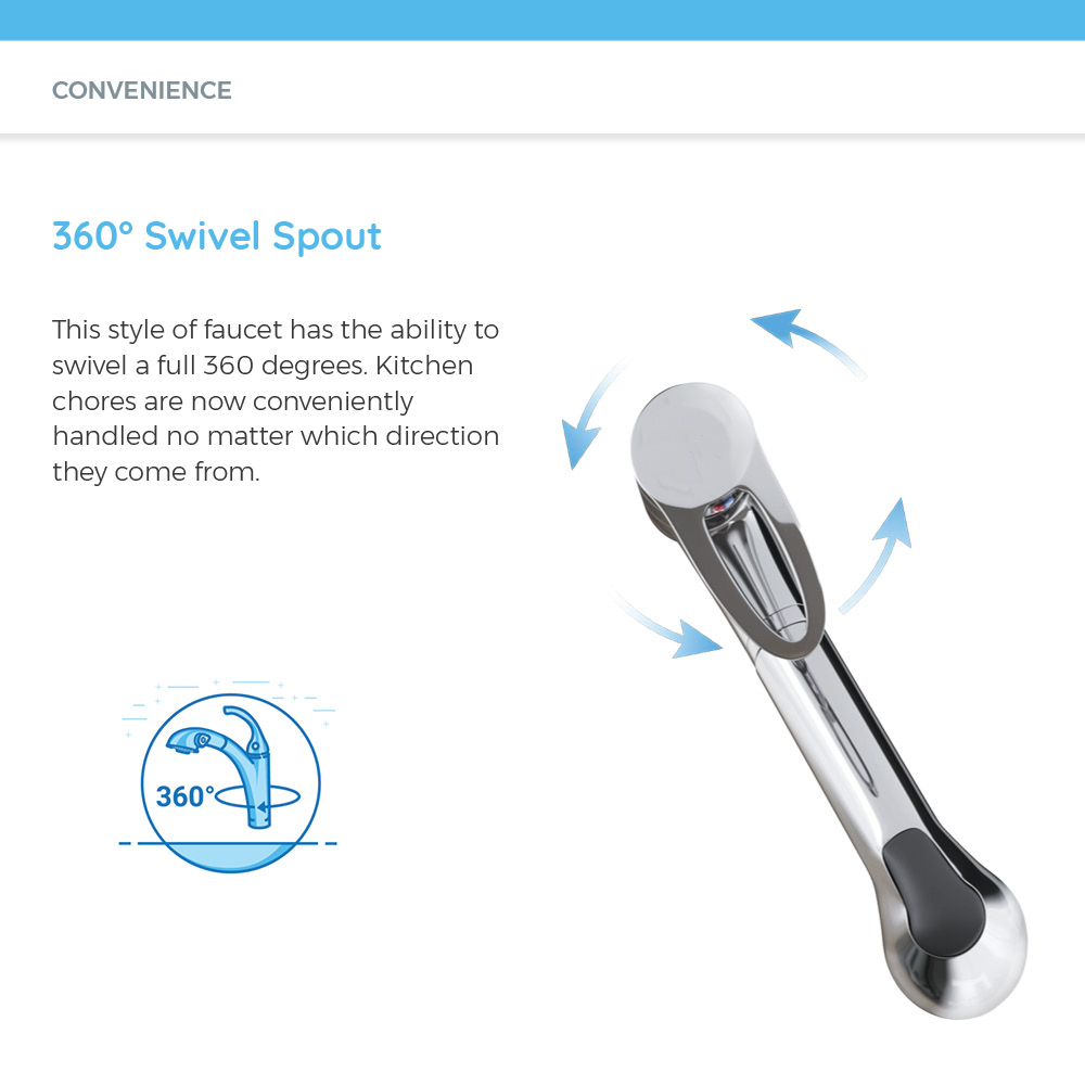 360-degree swivel spout able to turn in any direction