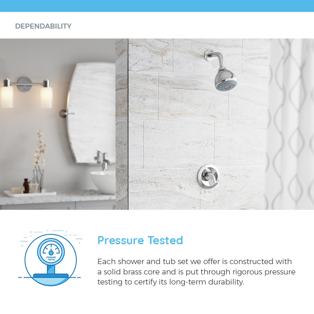 Pressure-tested showerhead in shower