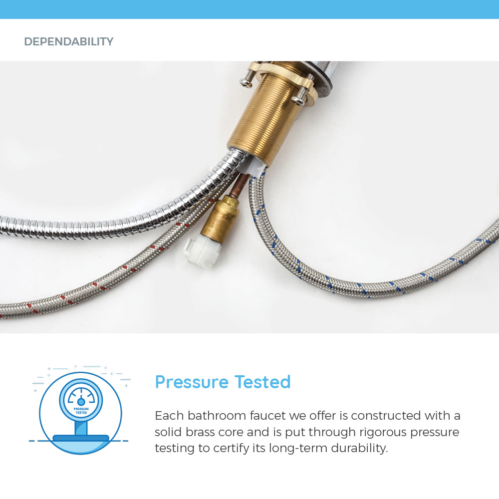 Pressure-tested faucet components