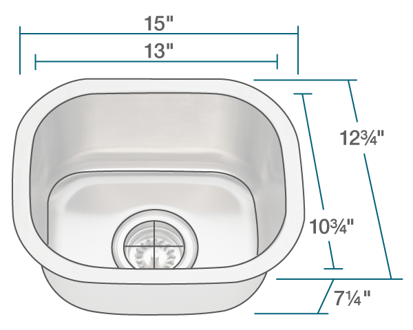 "The dimensions of 1512 Stainless Steel Bar Sink is 15"" x 12 3/4"" x 7 1/4"". Its minimum cabinet size is 15""."