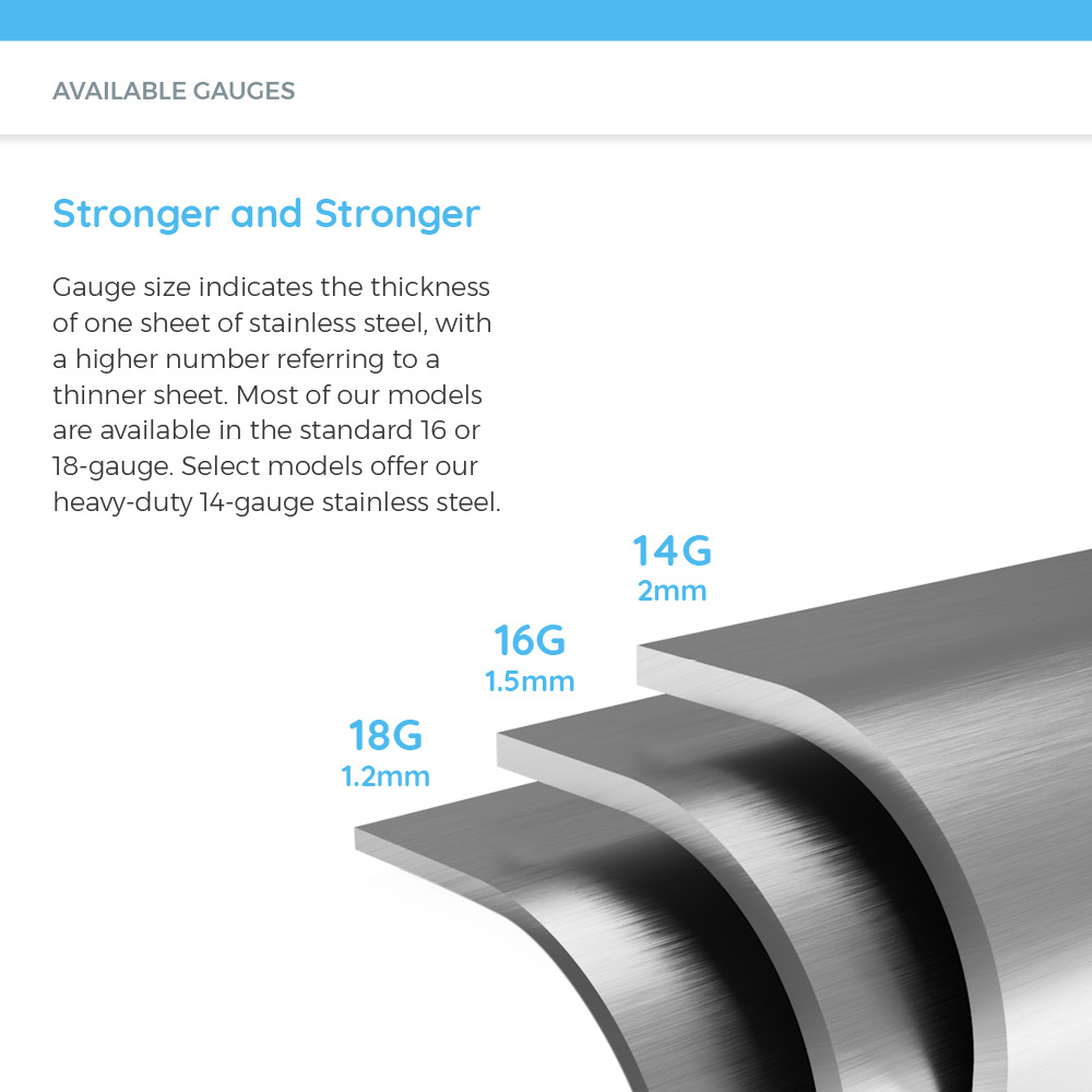 Examples of 14, 16, and 18-gauge stainless steel thickness