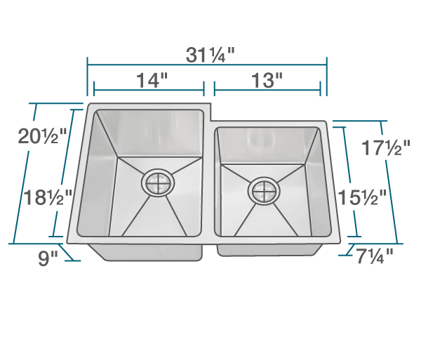 "The dimensions of 3120L Undermount Offset  3/4"" Radius Sink is 31 1/4"" x 20 1/2"" x 9"". Its minimum cabinet size is 33""."