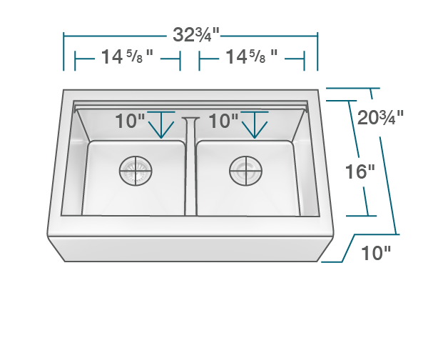 "The dimensions of 406-Ledge Double Equal Bowl Stainless Steel Apron Workstation Sink is 32 3/4"" x 20 3/4"" x 10"". Its minimum cabinet size is 36""."