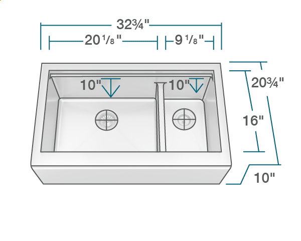 "The dimensions of 407L-Ledge Offset Double Bowl Stainless Steel Apron Workstation Sink is 32 3/4"" x 20 3/4"" x 10"". Its minimum cabinet size is 36""."