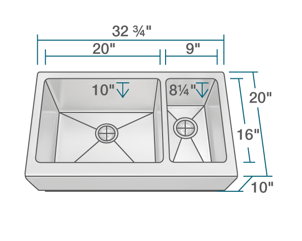 "The dimensions of 407L Offset Apron Sink is 32 3/4"" x 20"" x 10"". Its minimum cabinet size is 36""."