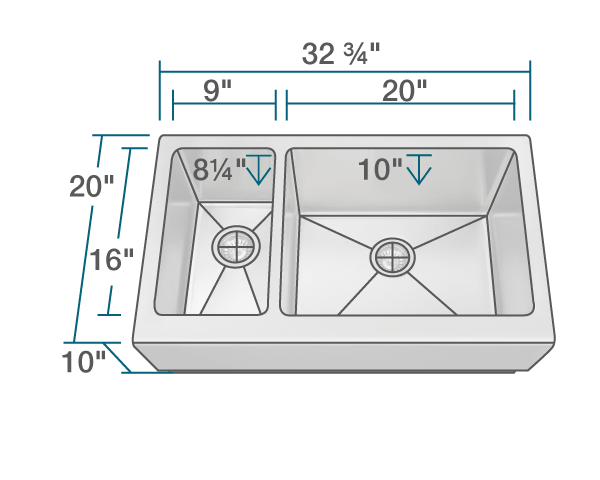 "The dimensions of 407R Offset Apron Sink is 32 3/4"" x 20"" x 10"". Its minimum cabinet size is 36""."