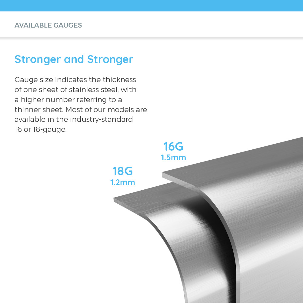 Examples of 16 and 18-gauge stainless steel thickness