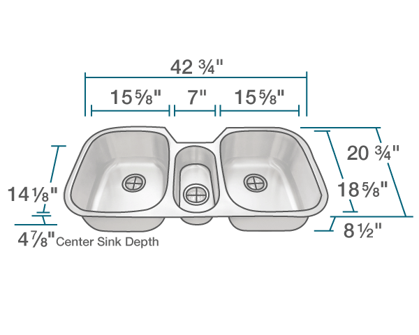 "The dimensions of 4521 Triple Bowl Stainless Steel is 42 3/4"" x 20 3/4"" x 8 1/2"". Its minimum cabinet size is 45""."