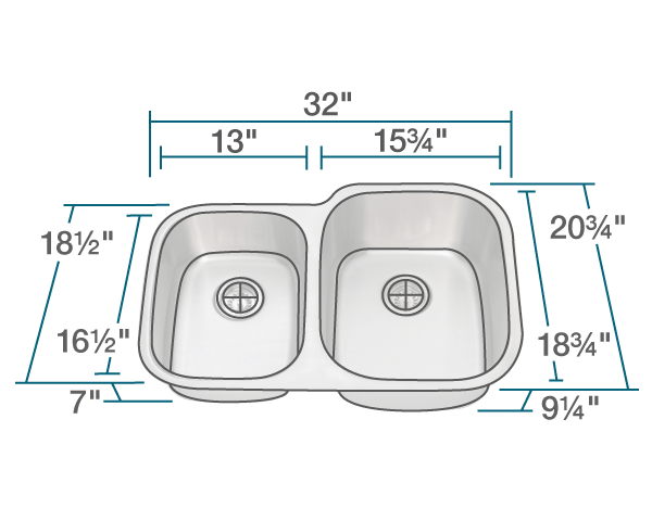"The dimensions of 503R Reverse Offset Stainless Steel Sink is 32"" x 20 3/4"" x 9 1/4"". Its minimum cabinet size is 33""."