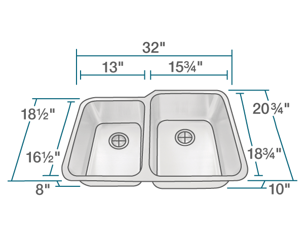 "The dimensions of 513R Offset Double Bowl Stainless Steel Kitchen Sink is 32"" x 20 3/4"" x 10"". Its minimum cabinet size is 33""."