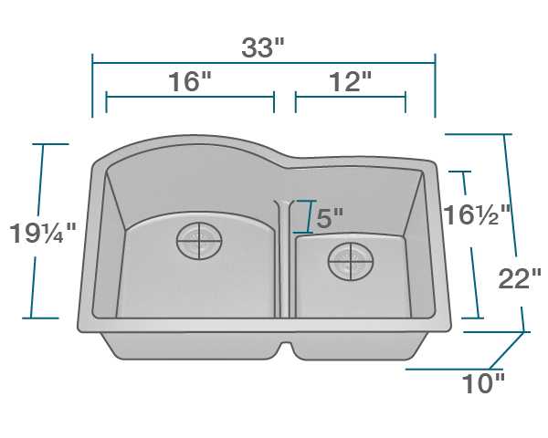 "The dimensions of 811-Black Offset Low-Divide Undermount Sink is 33"" x 22"" x 10 1/2"". Its minimum cabinet size is 33""."