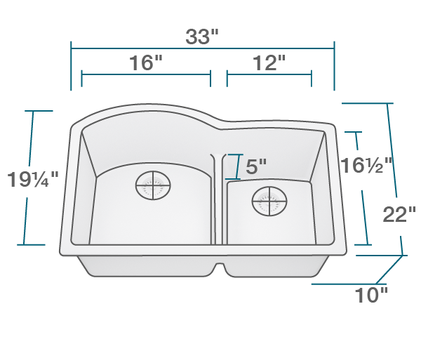 "The dimensions of 811-Silver Offset Low-Divide Undermount Sink is 33"" x 22"" x 10 1/2"". Its minimum cabinet size is 33""."
