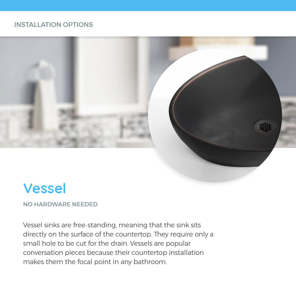 Vessel sink on countertop