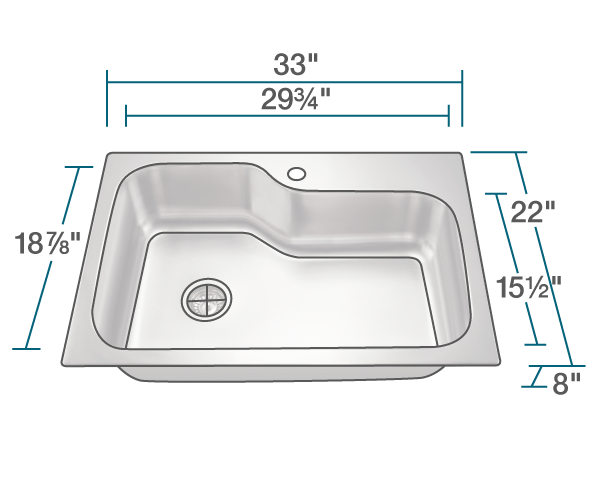 "The dimensions of MX346DM Single Bowl Dual-Mount Stainless Steel Sink is 33"" x 22"" x 8"". Its minimum cabinet size is 33""."