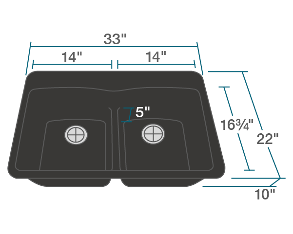 "The dimensions of T812-Black Double Equal Bowl Low-Divide Topmount Quartz Granite Sink is 33"" x 22"" x 10 3/4"". Its minimum cabinet size is 33""."