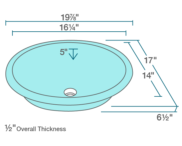 "The dimensions of UGM-Turquoise Undermount Glass Bathroom Sink is 19 7/8"" x 17"" x 6 1/2"". Its minimum cabinet size is 21""."