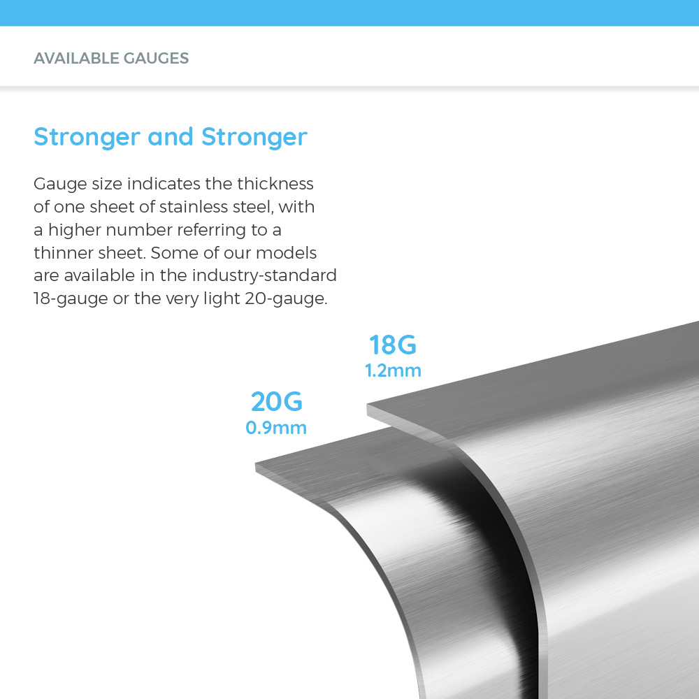 Examples of 18 and 20-gauge stainless steel thickness
