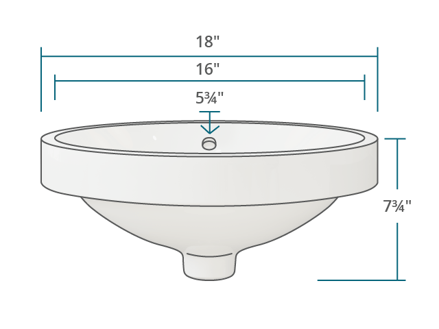 "The dimensions of V22182-White Porcelain Vessel Sink is 18"" x 18"" x 7 3/4"". Its minimum cabinet size is 18""."